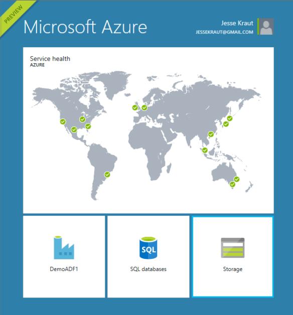 Azure Portal